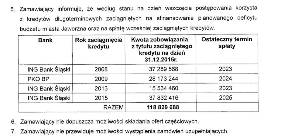 Gmina planuje zaciągnąć kolejny kredyt, tym razem na 40 mln zł.
